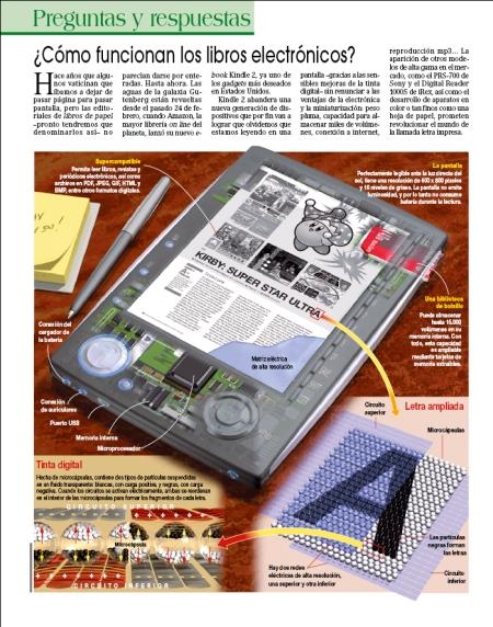 p-y-r-libro-electronico